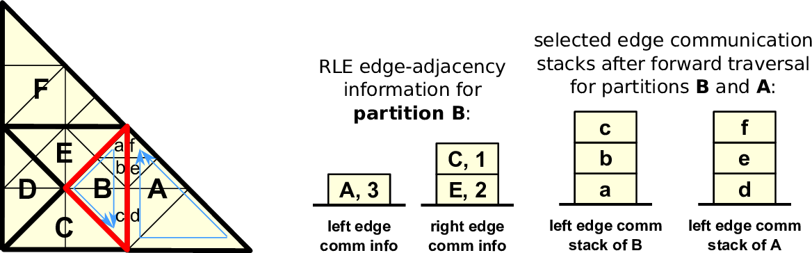 metacommunication examples